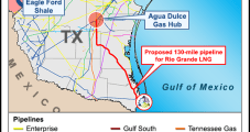 DOE Approves LNG Exports from Four Proposed Texas Projects