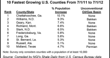 Shales Spark Significant Great Plains, Texas Population Growth