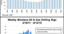 Montana Considers Establishing Drilling Setbacks