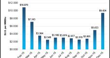 Traders Flummoxed as Northeastern Natural Gas Basis Surged Higher Last Week