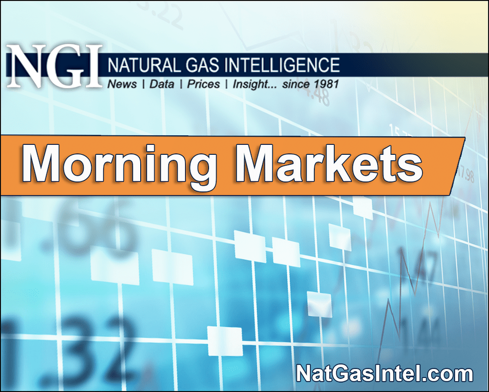 Morning Markets Coverage