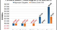 August Heat Expectations Spur Northeastern Natural Gas Forward Values Higher