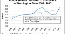 Washington State Regulators Considering Alternative Hedging For NatGas Utilities
