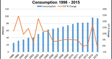 NGV Fueling Equipment Providers Hit, Miss Milestones