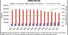 British Columbia's Shale Gas Resources Rising