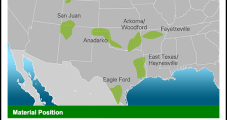 BP Takes Up Gauntlet in U.S. Onshore