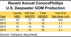 ConocoPhillips Pulls Plug on GOM Deepwater Spending