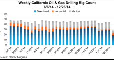 California Fracking Rules Made Final, Effective July 1
