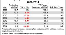 MDU Delaying Sale of Fidelity E&P Until Market Improves