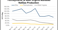 West Virginia Oil/Gas Safety Commission Issues Recommendations; Legislation Possible