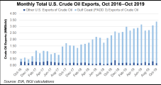 Texas GulfLink Gains Momentum for Proposed Deepwater Oil Export Terminal