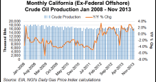 Oxy in 2013 Boosts Reserves, Permian and California