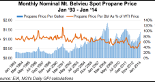 January Crisis Could Strengthen Propane Market, Analyst Says