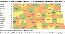 Triangle Cuts Completion Costs, Considers Bakken Infill Drilling
