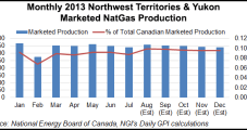 Mackenzie Gas Project Floundering Amid Low Gas Prices