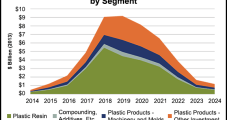 Shale Gas Could Fuel Plastics Industry Boom During Next Decade