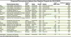 Pennsylvania Alliance Forms to Promote 'Timely' Oil/Gas Infrastructure Development