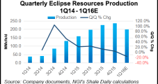 Eclipse Reveals Steep Price-Related Impairments in 2015