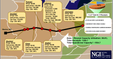 Westbound REX Brings New Gas Frontier to Midwest, Beyond