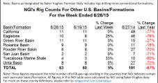 Oil Rigs Return as Gas Units Depart, Yielding A Net Gain of One