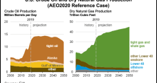 Henry Hub Expected Sub-$4 to 2050; U.S.-Sourced LNG to Remain Competitive to 2030