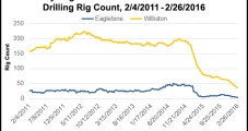 Halcon Dropping to One Rig in 2016, to Focus Spending on Williston