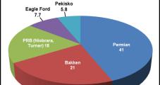 Abraxas Selling Eagle Ford Stake, Alberta Basin Properties