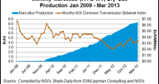 Northeast Shale Challenges Bigger, Not Different, Says Williams Exec