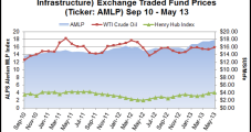 Raymond James: Shale-Driven Infrastructure Boom Has Staying Power