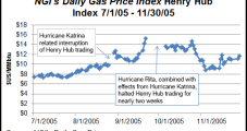 Natural Gas Industry Increasingly Insulated from Hurricane Impacts