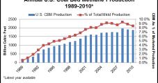 Warren Resources Plans 25 Coalbed Methane Wells in Wyoming