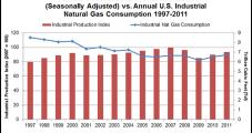 Shale Development Drives Potential U.S. Industrial Rebirth