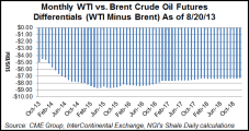 U.S. Oil Rail Shipments in Quandary Following Quebec Derailment