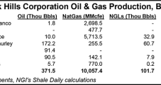 Black Hills Oil/Gas Shifting to Utility Focus, CEO Says