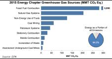 Democratic Senators Ask EPA's Pruitt to Explain Reversal on Emissions Data From Industry