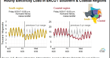 Texas Power Demand Punched by Harvey, Cooler Temps