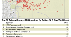 Energy Industry Challenges Denver Suburb's Oil, Gas Regulations