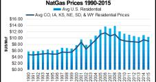 Black Hills Pulls Back Multi-State Utility Gas Reserve Proposal