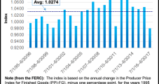 FERC Considering Changes to Oil Pipeline Rate Index Policies
