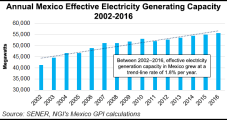 Opportunity Knocking in Mexico, But Responses Vary Widely