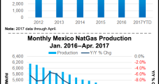 Mexico's CRE Abolishes First-Hand NatGas Price, Opens Market to Competition