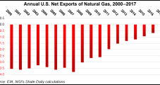 Replication of U.S. Shale Revolution in Other Countries No Easy Feat