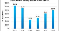 Pennsylvania 2018 Impact Fees Forecast to Set Record
