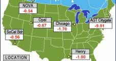 Bearish February Weather Has Natural Gas Markets Looking for Shoulder (Season) to Cry On