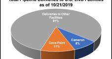 Dominion Sells 25% Stake in Cove Point; Cameron Train 2 Advances