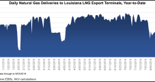 Energy Transfer, Shell Want Five-Year Extension for Lake Charles LNG