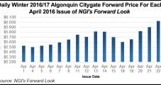 NatGas Supply-Demand Balancing, Forecast Heat Boost Forwards Markets