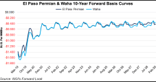 Demand for Permian, Bakken Crude Takeaway Lifts Energy Transfer's Volumes in 4Q2018