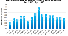U.S. Onshore Completions Activity Forecast to Sharply Outpace Drilling