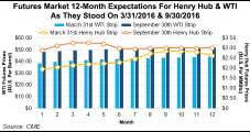 Lenders Appearing More Optimistic as E&P Fall Redeterminations Beckon